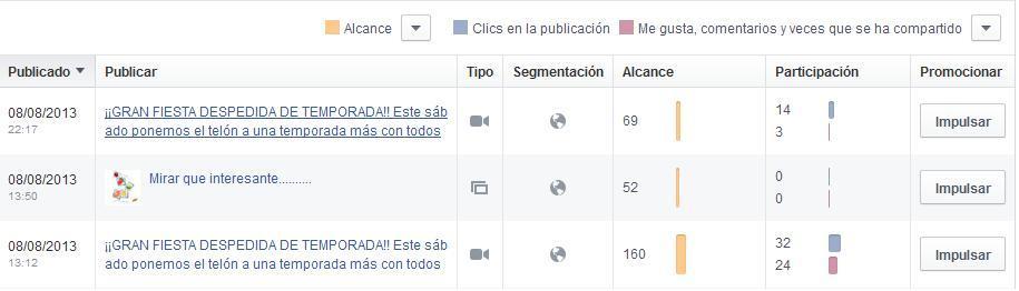 estadísiticas de Facebook
